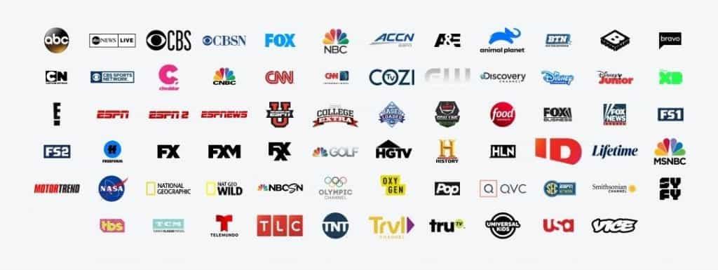 Hulu + live tv channels list
