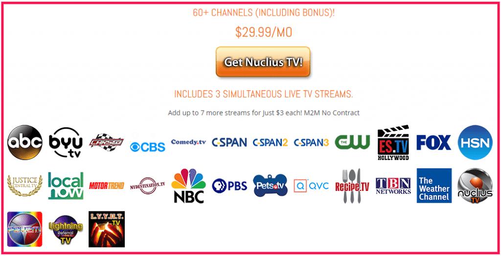 Basic plan channels